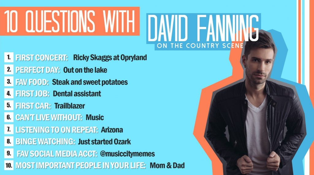 Ten Questions With David Fanning