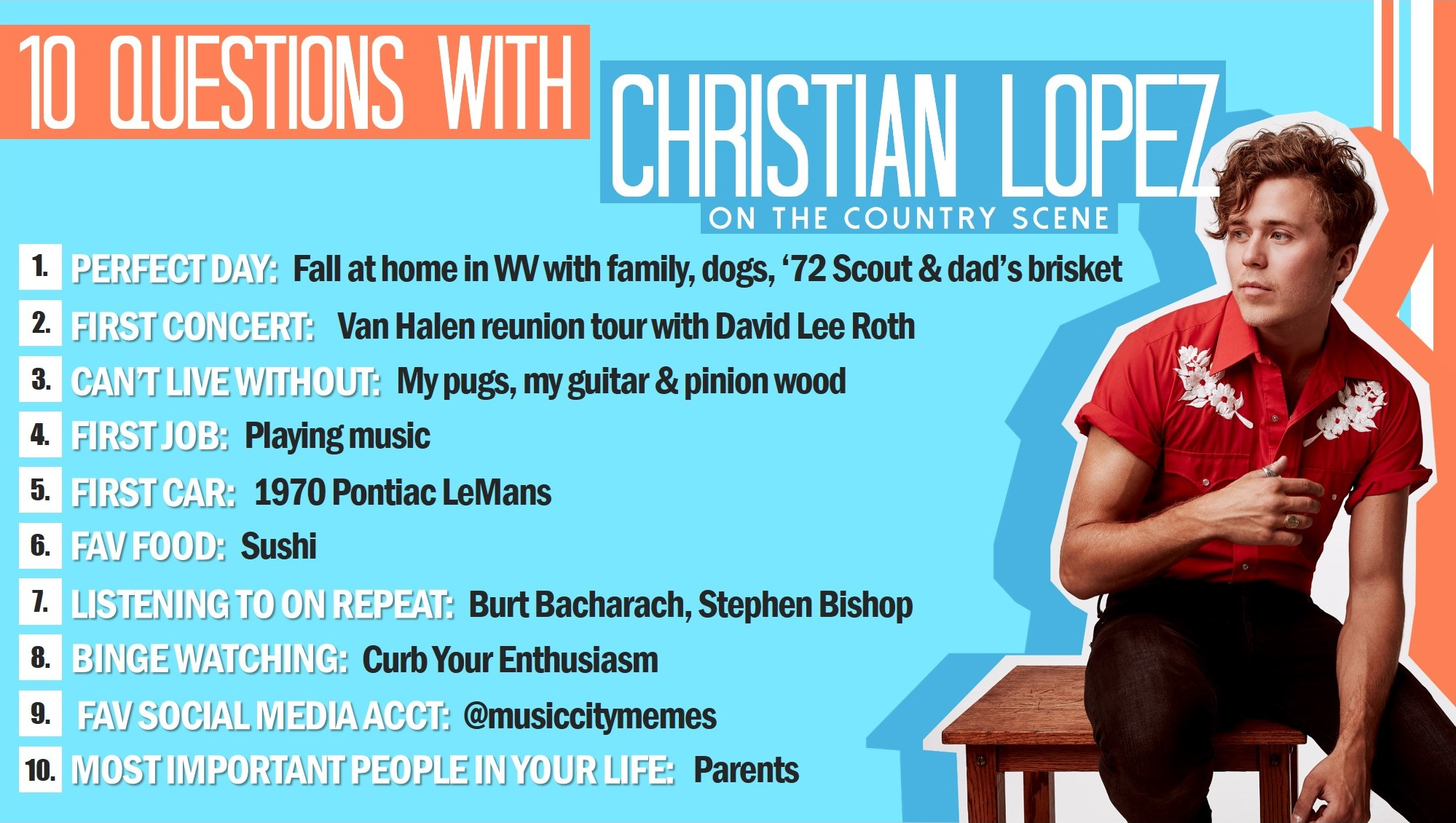 Ten Questions With Christian Lopez