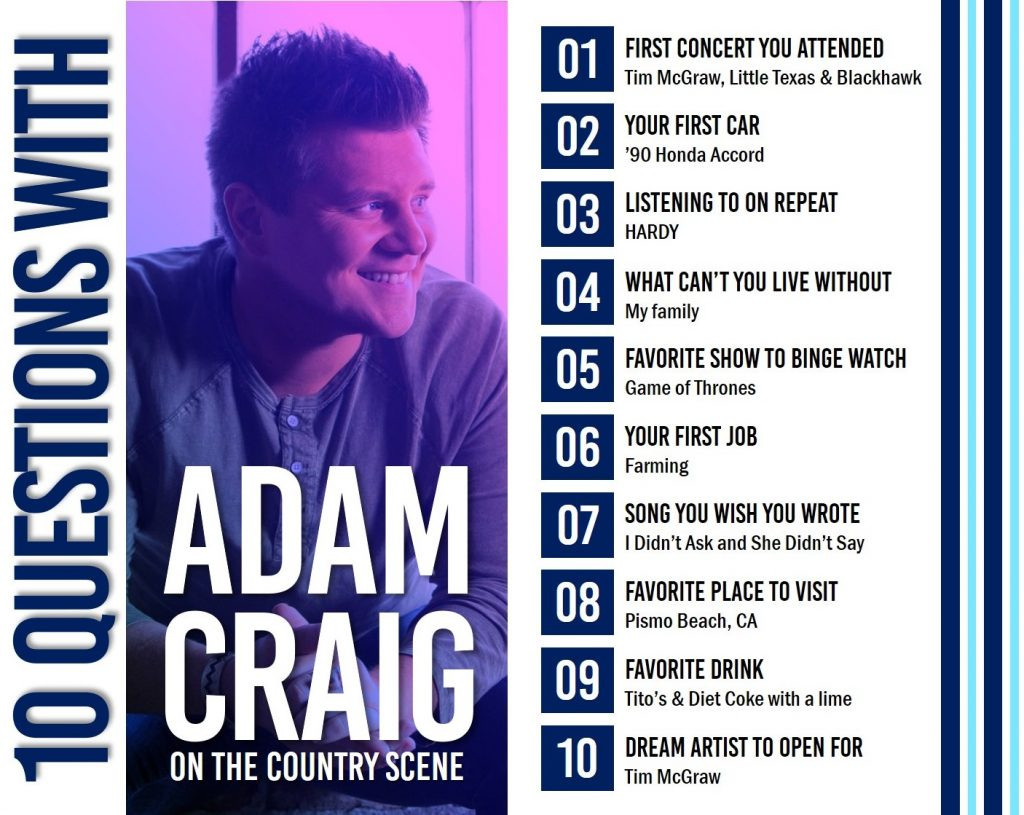 10 Questions With Adam Craig