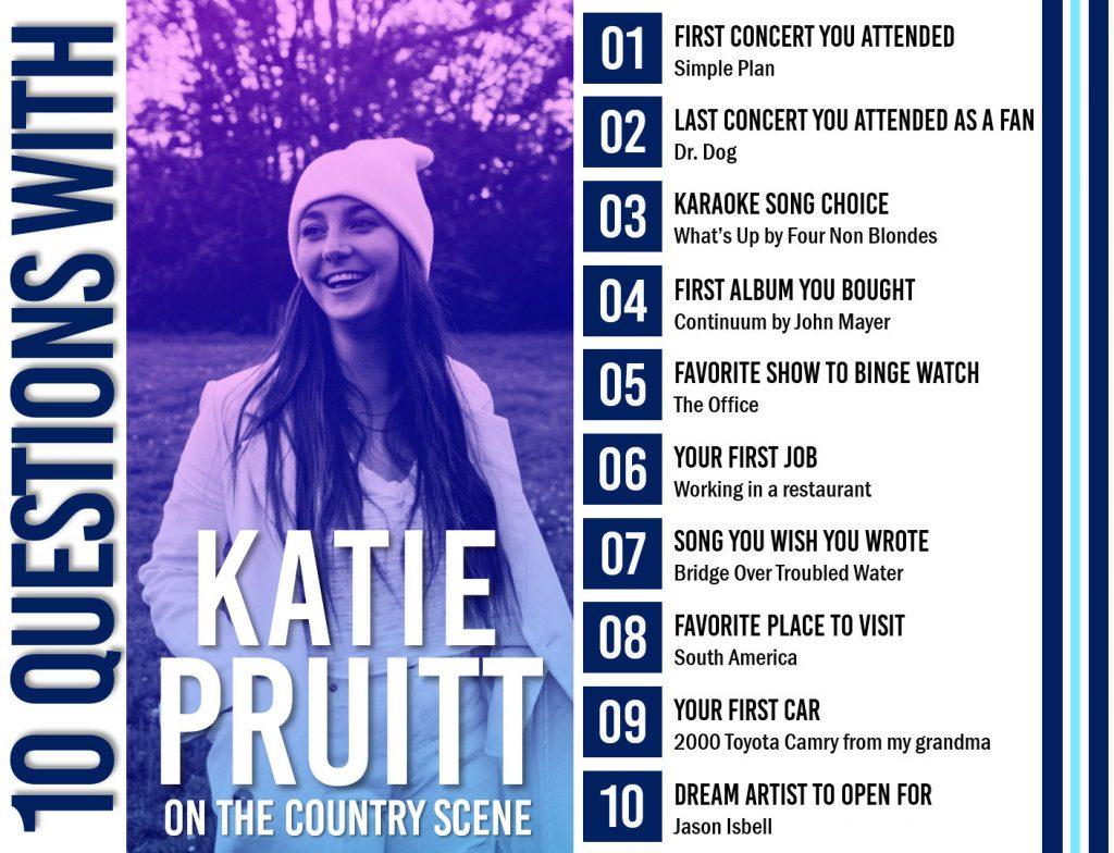 Katie Pruitt 10 Questions
